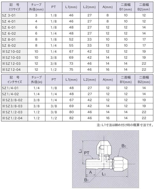 サービス・ユニオン(SZ)寸法表
