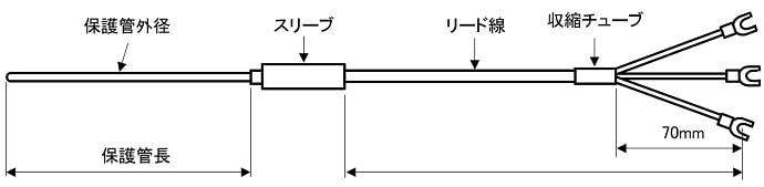 保護管型測温抵抗体