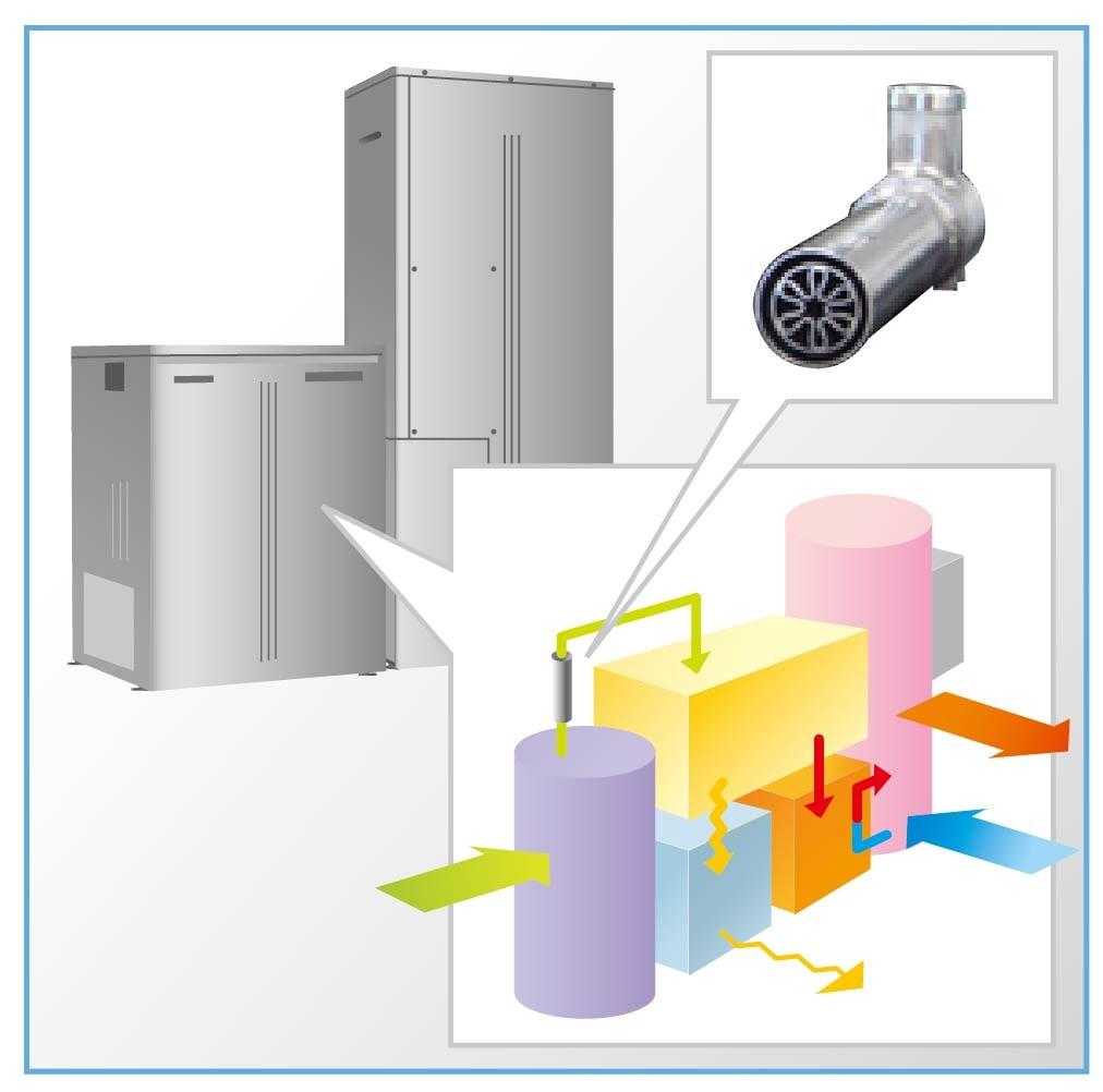 熱交換器 高温ガス冷却 エネファーム 水素ガス 水冷 二重管式 多管式 SCチューブ