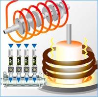 高周波誘導加熱炉 コイル焼損防止 冷却水 低コスト 流量計 ニードルストップバルブ 導入事例