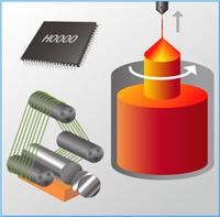単結晶シリコン結晶炉 引き上げ装置 流量計