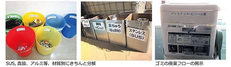 金属は材質別に分別廃棄