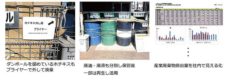 ホチキスはずし用プライヤー、溶剤も回収後リサイクル