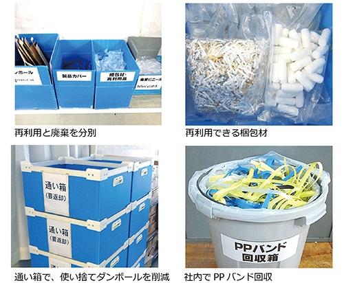 リターナブル梱包資材をリユース