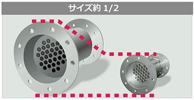 小型熱交換器