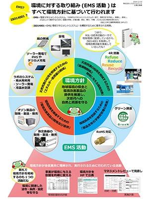 環境方針ポスター EMS活動