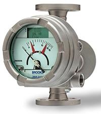 金属管面積式流量計 MT3609