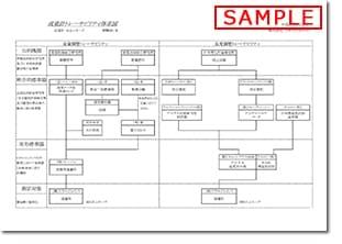 トレーサビリティ体系図 サンプル
