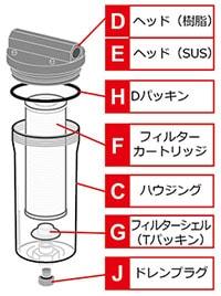 水フィルター 構造