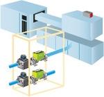 成型機の冷却水管理に