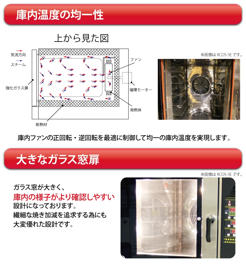 庫内温度の均一性・大きなガラス窓扉