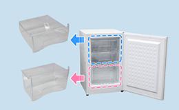 温各段で冷凍できる業務用機械システムの冷凍ストッカー
