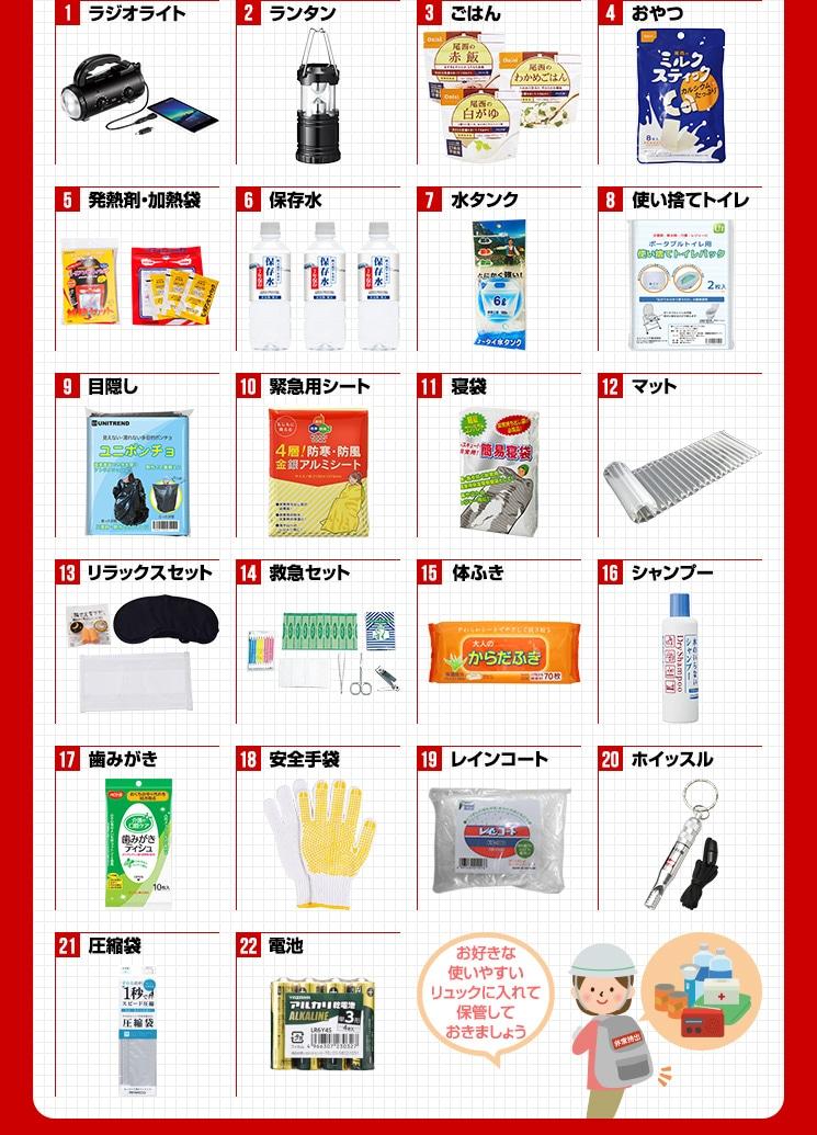 商品リスト