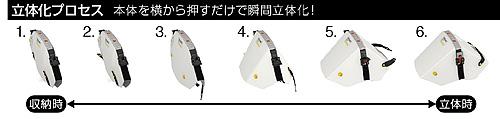たためるヘルメット タタメットBCP