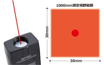 測定箇所が把握しやすい視野同軸レーザマーカを装備