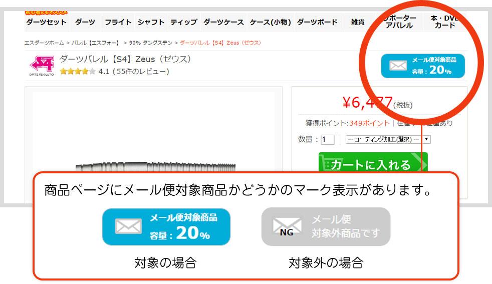 商品ページにメール便対象商品かどうかのマーク表示があります。