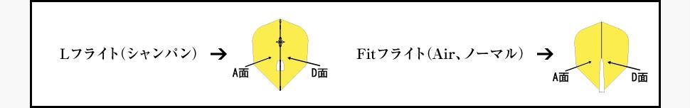 Lフライト(シャンパン)|Fitフライト(Air、ノーマル)