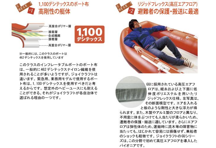 高剛性の艇体:このクラスのインフレータブルボートのボート布は、一般的に462デシテックスナイロン繊維を使用されることが多いようです。しかし、緊急用、業務用モデルで使用するボート布は、1,100デシテックスを使用すべきだと考えます。想定外のヘビーユースにも耐えることができる、それがジョイクラフトが各自治体で選ばれる理由の一つです。 避難者の保護・搬送に最適な高圧エアフロア:GU-313に採用されている高圧エアフロアは、縦糸および上下面に低伸度ポリエステルを用いたリジッドフレックス仕様。左写真は、その断面模型です。エアを入れると板のような剛性と大きな浮力が得られます。また、木製やアルミ製のフロアと異なり、不用意に体をぶつけても人当たりが柔らかいため、遭難者の保護・搬送に適しています。さらにエアフロアは弾性体のため、運搬時に流木等の障害物に当たっても、はじかれて容易には損傷せず、乗船者のショックも軽微です。ジョイクラフトのGUシリーズは、この分野で初めて高圧エアフロアを導入したパイオニアです。