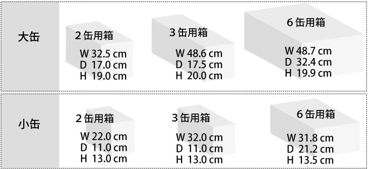 段ボール箱・梱包サイズ