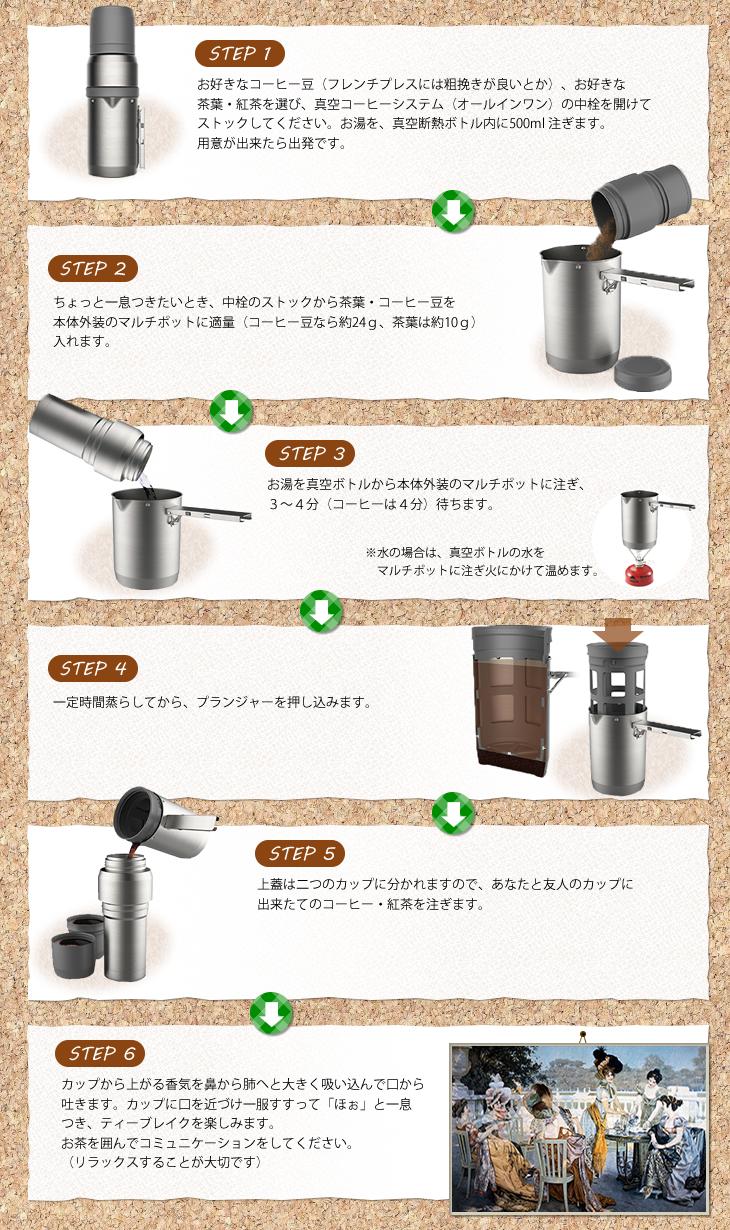 セイショップ流 : 正しいティー(コーヒー)セレモニーの作法|使用方法