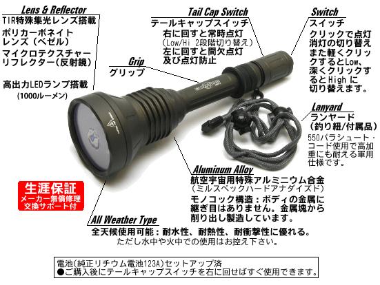 懐中電灯 SUREFIRE(シュアファイア)M3LTコンバットライト仕様変更のお知らせ