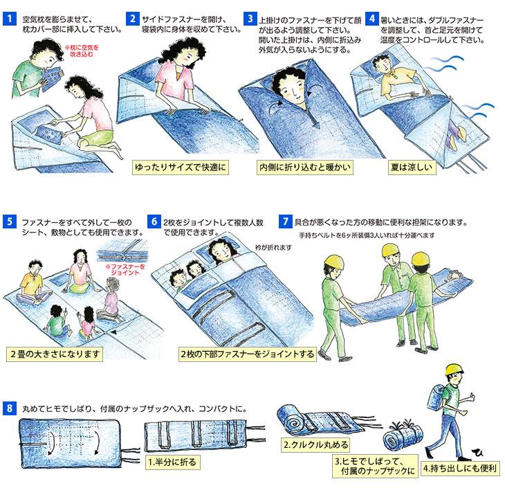 防災備蓄用の真空圧縮「寝袋」の使用方法