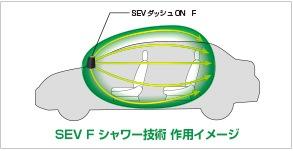 SEV F シャワー技術搭載