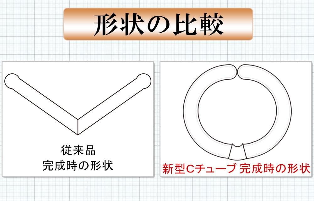 形状の比較