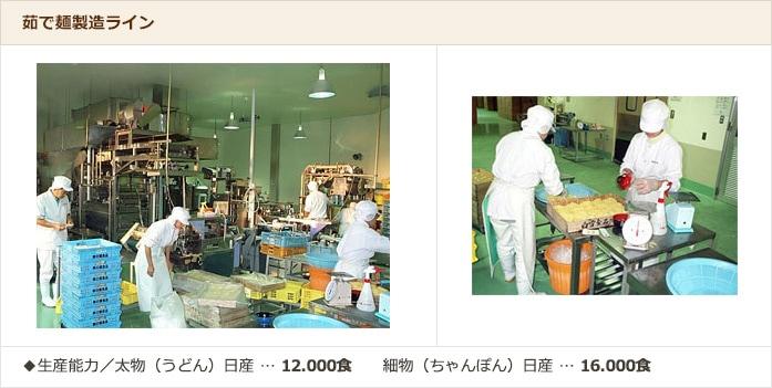 ゆで麺製造ライン