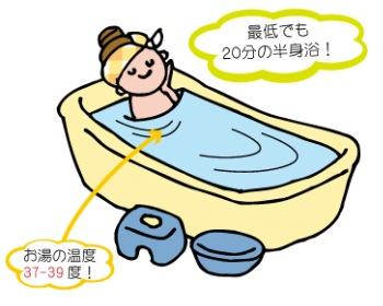 半身浴のイラスト