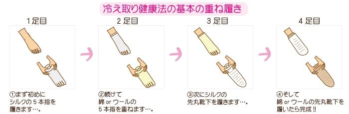 冷えとり靴下の重ね履き方法