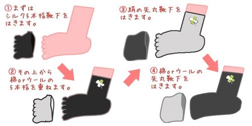 靴下の重ね履きの流れ