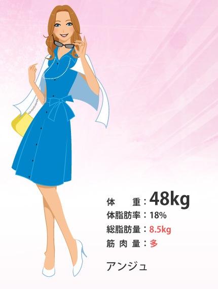 アンジュ:体重48kg、体脂肪率18%、総脂肪量8.5kg、筋肉量多。