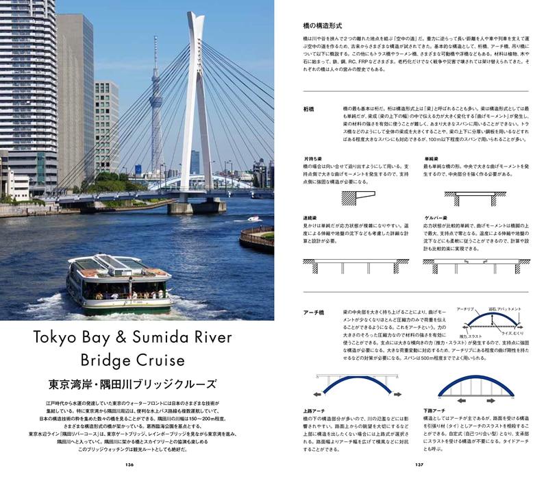 特集「東京湾・隅田川ブリッジクルーズ」。本文以外にもさまざまな記事を掲載