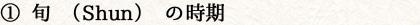 � 旬(Shun)の時期