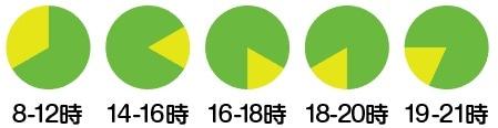 9:00-12:00, 12:00-14:00, 14:00-16:00, 16:00-18:00, 18:00-20:00, 19:00-21:00