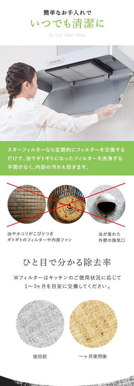 換気扇内部のシロッコファンもレンジフードフィルターが防ぎます