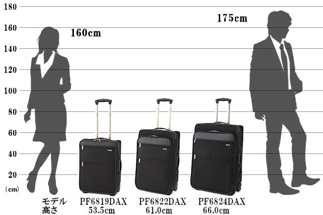 パスファインダー/スーツケース サイズ比較