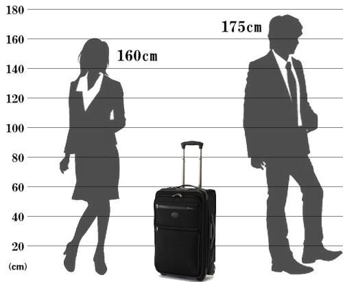 パスファインダー スーツケース PF3822DAX サイズ参考イメージ