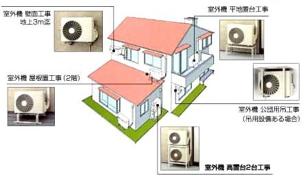 エアコン室外機取付工事の例