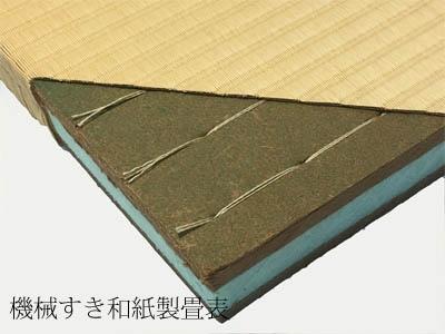 機械漉き和紙畳