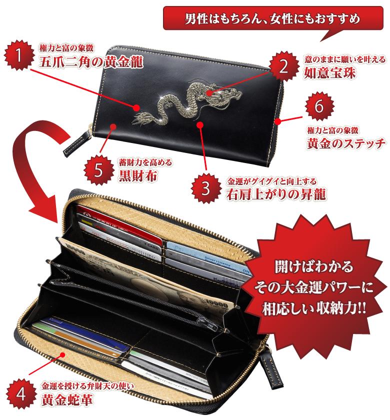 右肩上がり昇龍財布(ラウンドファスナー)の説明〜