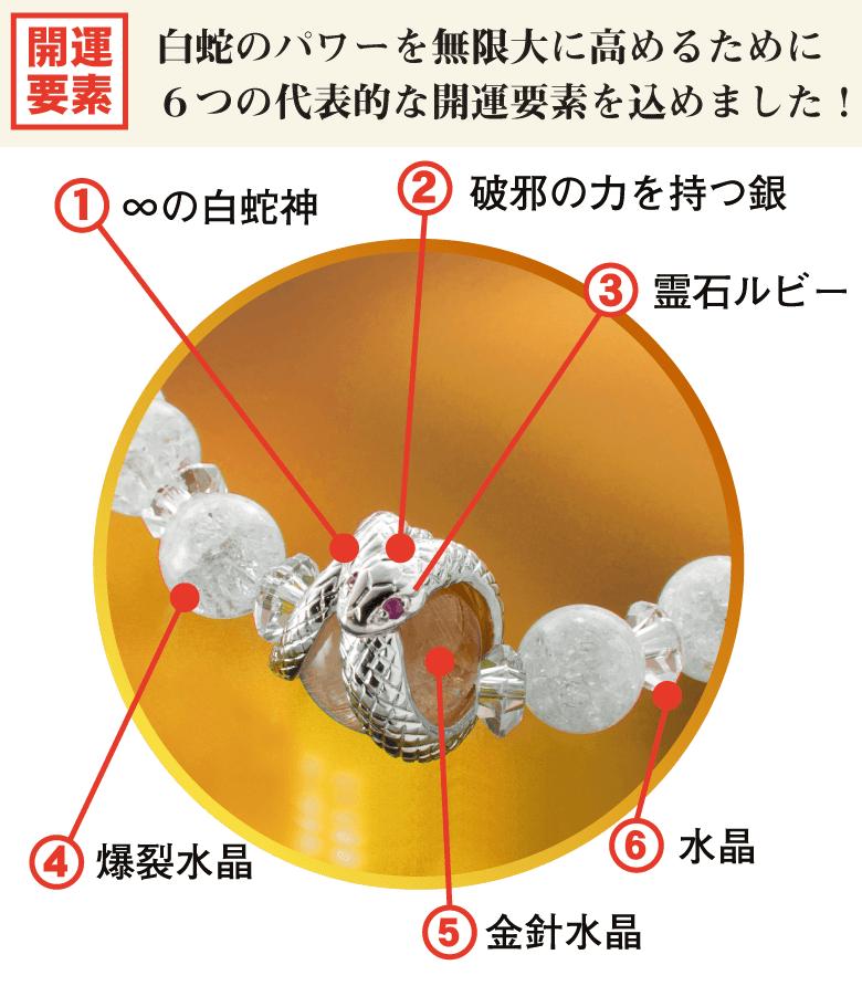 無限大∞金運白蛇神ブレスレットの説明〜