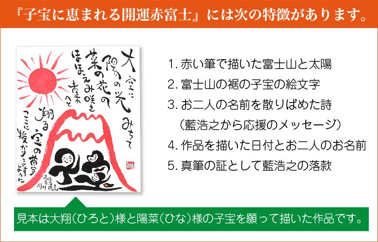 藍浩之の子宝赤富士の説明〜