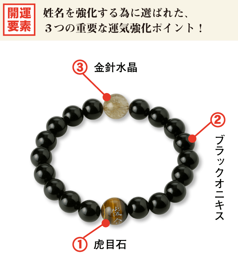 姓名強化 大金運湧出ブレスレットの説明〜