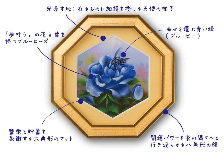 『幸せの青い蜂ブルービー』の説明〜