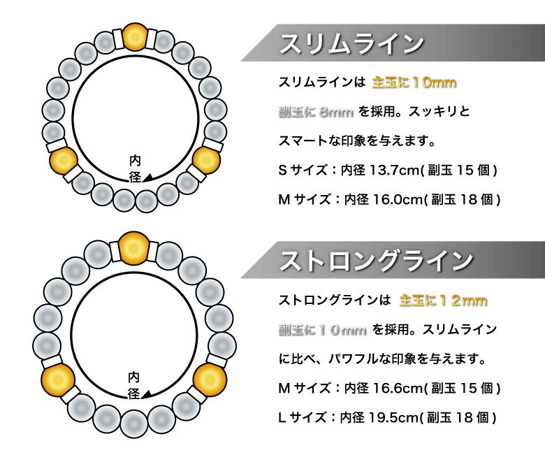 The△トライアングル〔アメジスト〕の説明〜