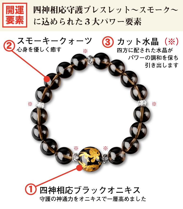 四神相応守護ブレスレット〜スモーク〜の説明〜