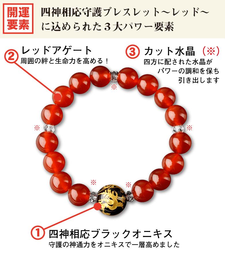 四神相応守護ブレスレット〜レッド〜の説明〜