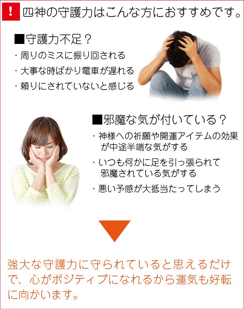 四神相応守護ブレスレット〜ホワイト〜の説明〜